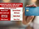 Rate card credit