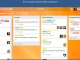 iLikeIT. Aplicatiile de mobil care va ajuta sa va organizati si sa nu pierdeti evenimentele importante din viata