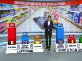 Romanii, pe primul loc in Europa la cumparat laptopuri on-line, de pe telefonul mobil. Capitolul la care suntem sub media UE