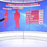 profil votanti