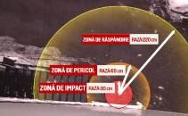 Zona de impact turture