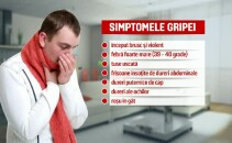 Simptome gripa