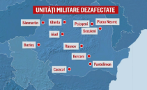 unitati militare