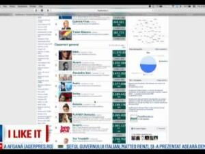 iLikeIT. Care sunt cele mai influente branduri si companii in functie de prezenta in online. Site-urile unde putem vedea asta