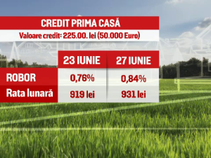 rate Prima Casa