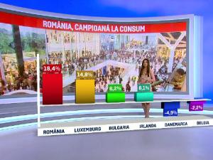 cumparaturi Romania