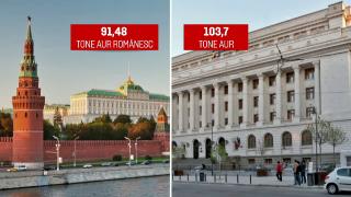 tezaur Moscova