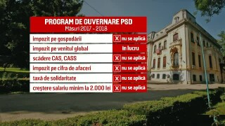 masuri program PSD