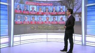 candidati prezidentiale 2014