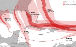 Uragane Oceanul Atlantic