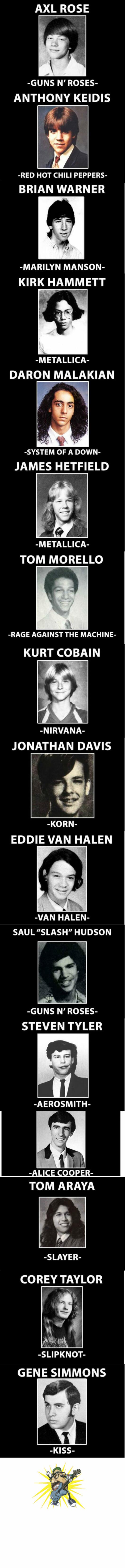 Transformarile unora dintre cei mai faimosi rockeri. Cum aratau Marilyn Manson, Axl Rose si Slash in adolescenta