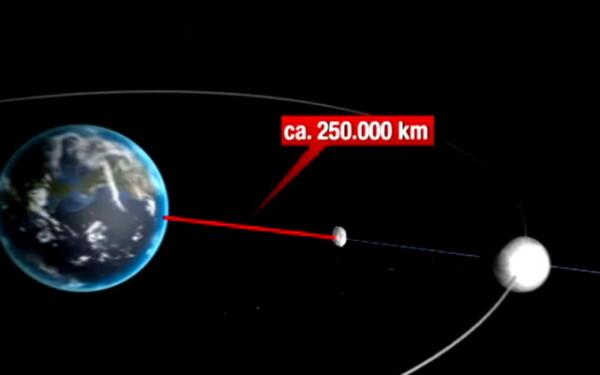 Asteroidul 2005 YU55