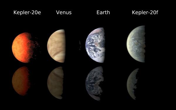 Kepler, planete