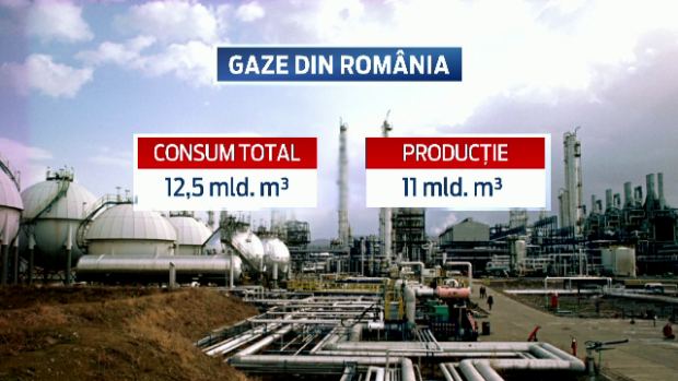 romania gaze