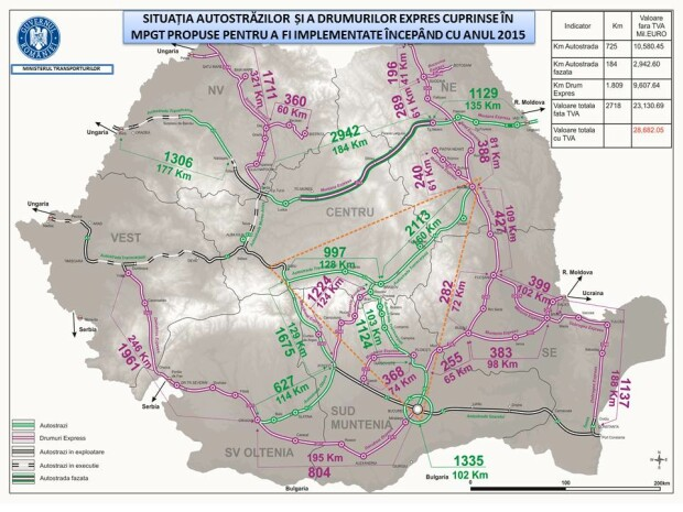 harti autostrazi si drumuri expres guvern implementate in 2015