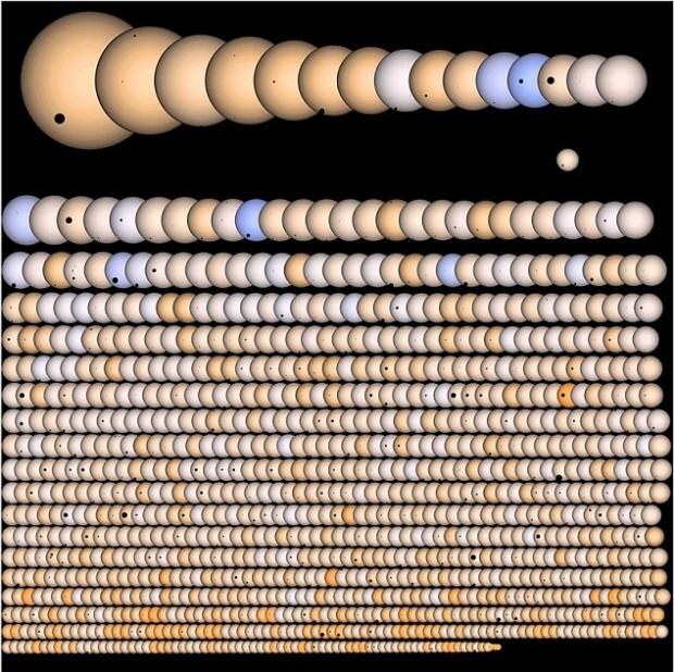 NASA planete