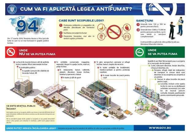 infografic fumat