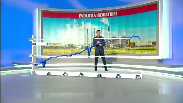 Mihai Peticila