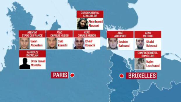 harta tineri jihadisti din Franta si Belgia