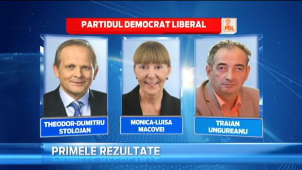 Rezultate Alegeri PDL