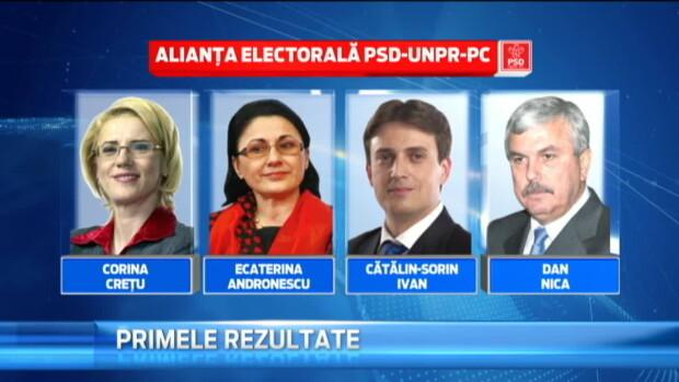 Rezultate Alegeri PSD 1