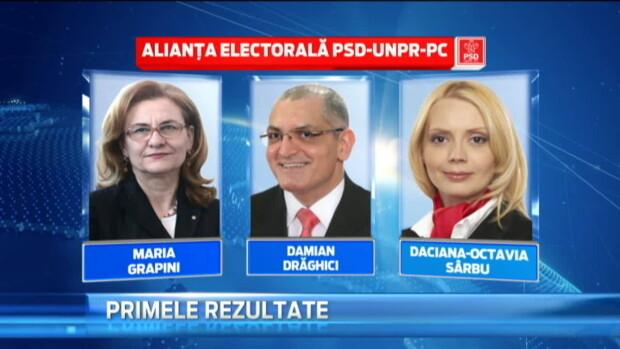 Rezultate Alegeri PSD 2