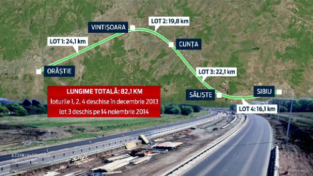 autostrada Sibiu - Orastie