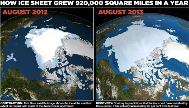 racire globala calota glaciara