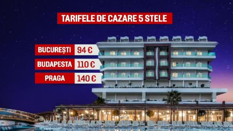 In Bucuresti se vor construi cel putin 3 hoteluri de lux, pentru turistii straini. Se investesc peste 50 de milioane de euro