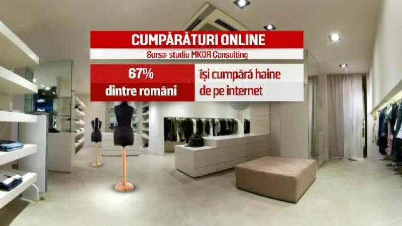 Romanilor le place sa cumpere de pe internet. Piata de moda online a depasit anul trecut 100 de milioane de euro