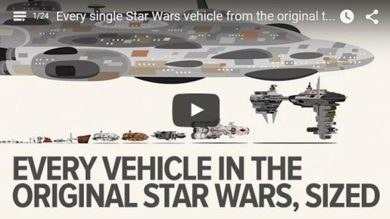 Cate mijloace de transport apar in prima trilogie Star Wars? VIDEO