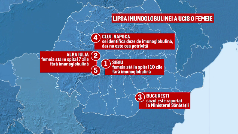Criza imunoglobulinei continuă în țară. Ministrul Sănătății oferă reacții pe Facebook, în spitale este dezastru