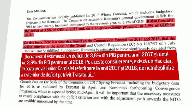 Comisia Europeana avertizeaza guvernul Romaniei, intr-o scrisoare, ca deficitul va depasi 3%. Ce masura a cerut sa se ia