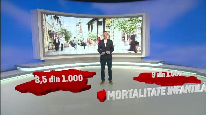Comparatia Romania - Franta care scoate la iveala un viitor sumbru pentru noi. Dupa 1990, am pierdut lupta demografica