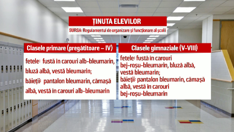 O scoala din Capitala, amendata dupa ce a impus uniforma obligatorie pentru elevi. Cum a discriminat institutia copiii