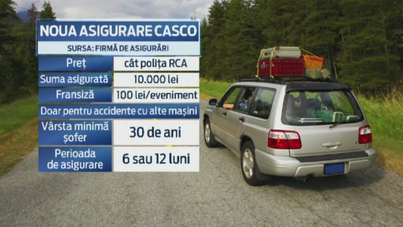 Noua inventie de pe piata asigurarilor auto. Ce este polita CASCO partiala si cum functioneaza