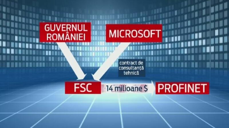 Noi audieri in dosarul contractelor guvernamentale cu Microsoft. Eugen Bejinariu si Mihnea Costoiu au dat declaratii