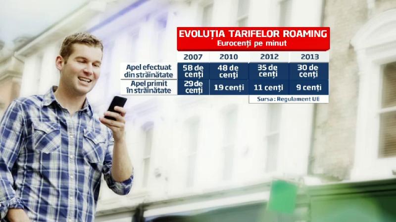Ultima zi de roaming. De cand nu vom mai plati in plus pentru convorbiri pe mobil din alta tara