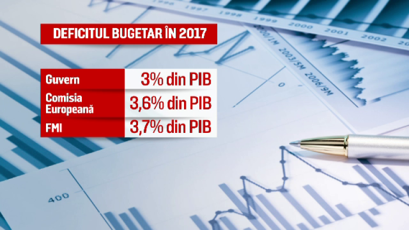 Avertisment FMI: Reducerile de taxe si maririle salariale ameninta rezultatele economice. Concluziile misiunii in Romania