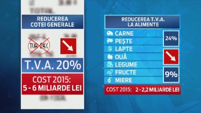 Patru hipermarketuri din Romania au inghetat preturile la produsele alimentare. Reducerile care ar putea urma de la 1 iunie