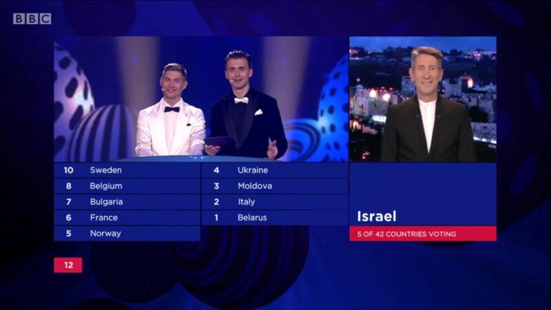 Eurovision 2017. Anuntul facut de reprezentantul televiziunii nationale a Israelului la finalul competitiei. VIDEO