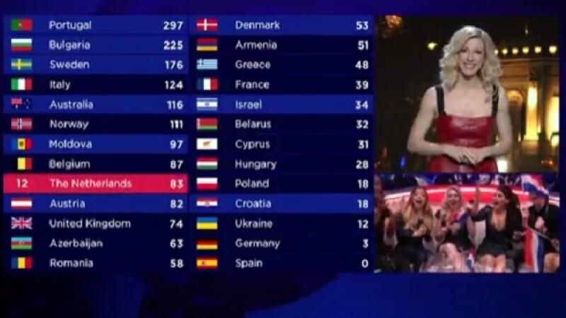 Eurovision 2017. Moldovenii, suparati pe Romania pentru ca au primit doar 8 puncte de la juriu. Cum au votat expertii romani