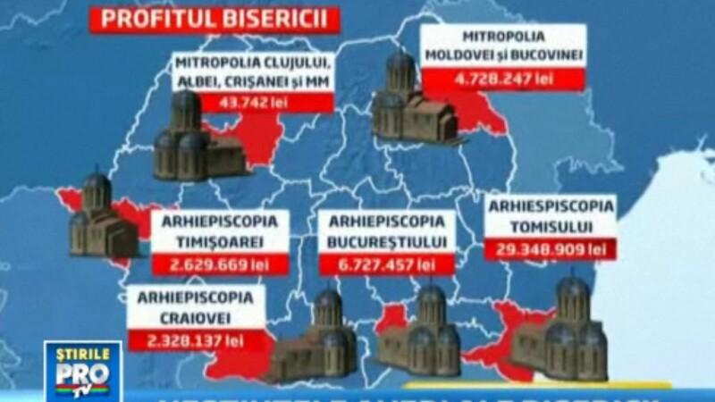 Cum strange Biserica Ortodoxa averi de milioane de euro? Doar Dumnezeu stie, oficialii nu raspund