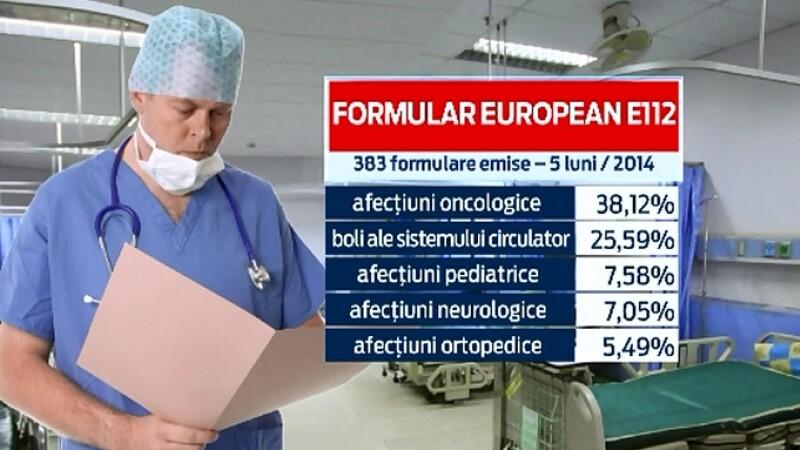 Sanatatea romanilor, afectata de datoriile Romaniei catre spitalele din UE. Conditiile impuse de clinici pentru noi
