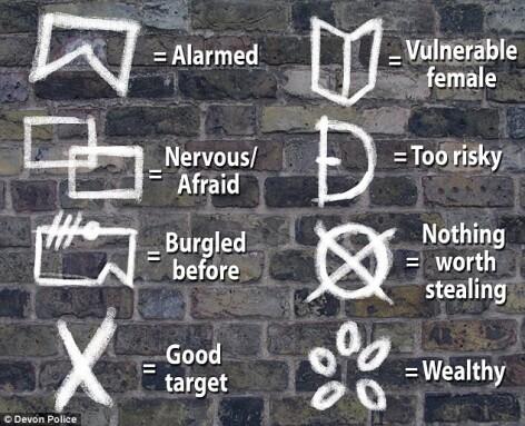 semne folosite de hoti