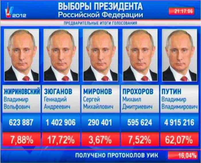 Наглядно как упала явка на выборах в России BBC News