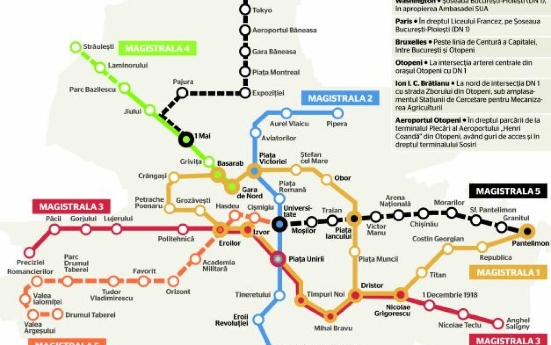Lucrarile La Linia De Metrou Gara De Nord Otopeni Incep In Vara