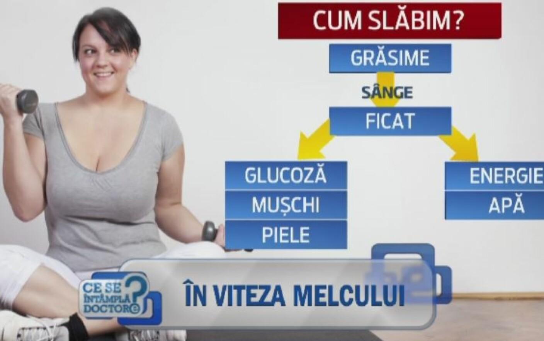 Cum să pierzi grăsimea stomacului cu Cardio | roera.ro