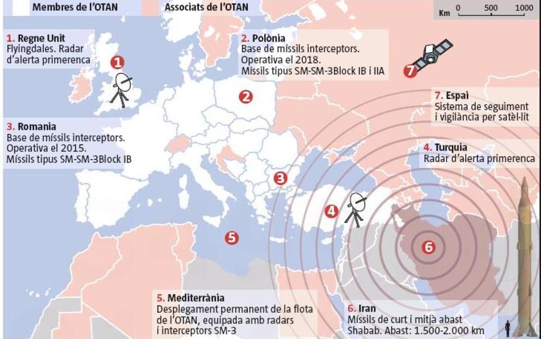 Harta Scutului Antiracheta Cu Ce Tehnologii Nato Vin Anglia