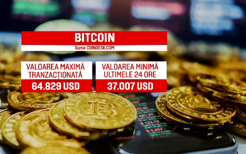 bitcoin orlando